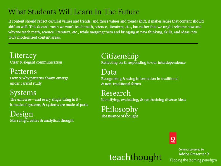 What Students Will Learn In The Future