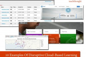 10 Examples Of Disruptive Cloud-Based Learning