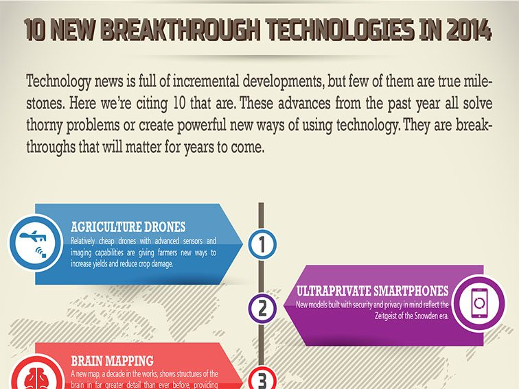 10-breakthrough-science-2014-fi