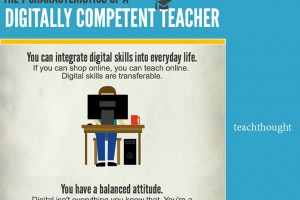 7-characteristics-of-digitally-competent-teacher-fi
