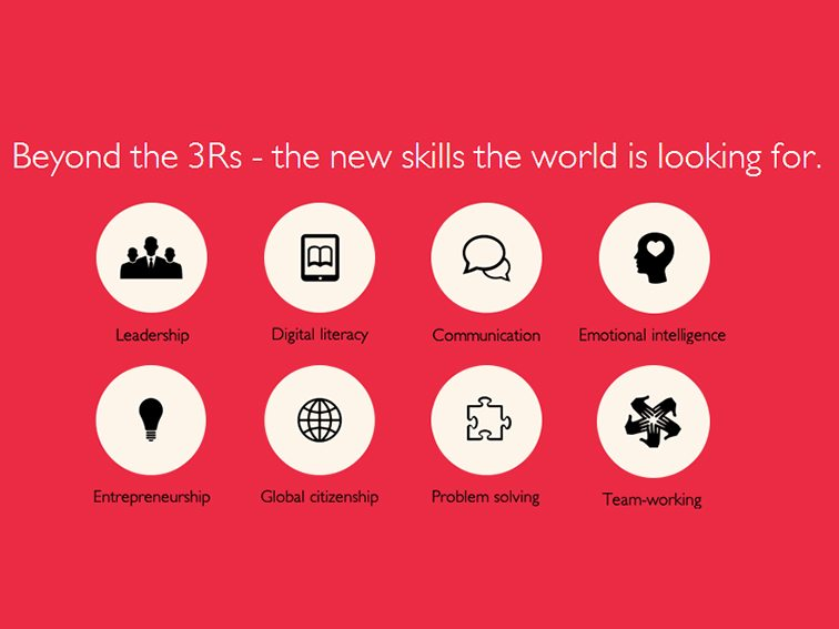 8-skills-the-worlds-is-looking-for