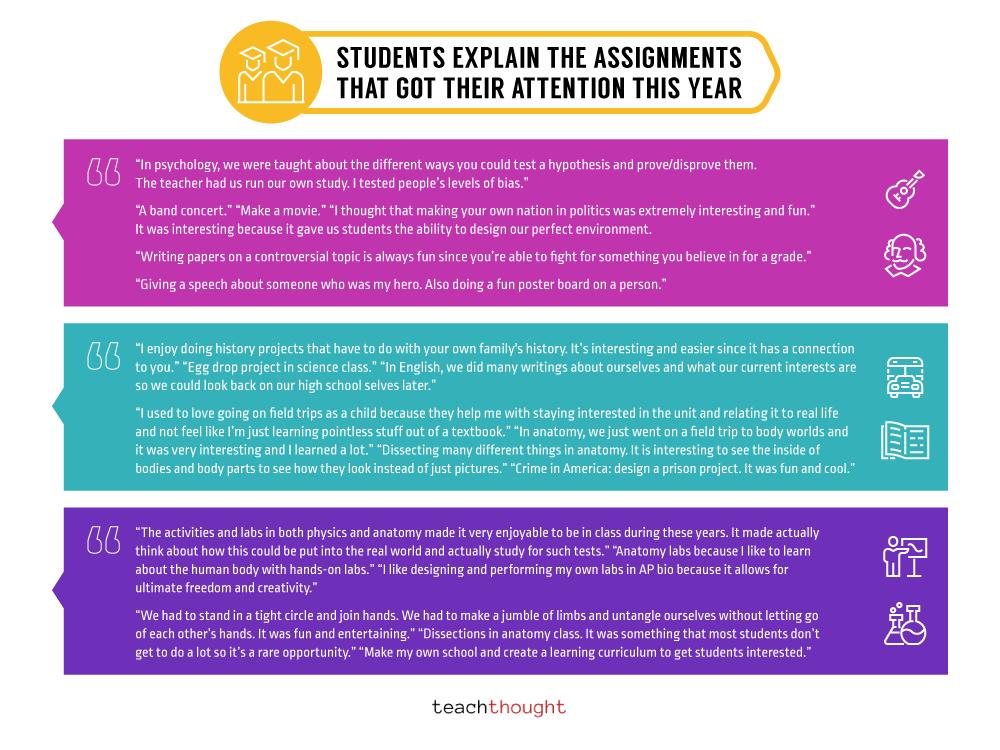 Students Explain Assignments