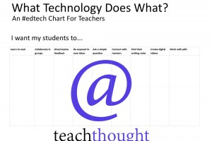 edtech-chart-for-teachers