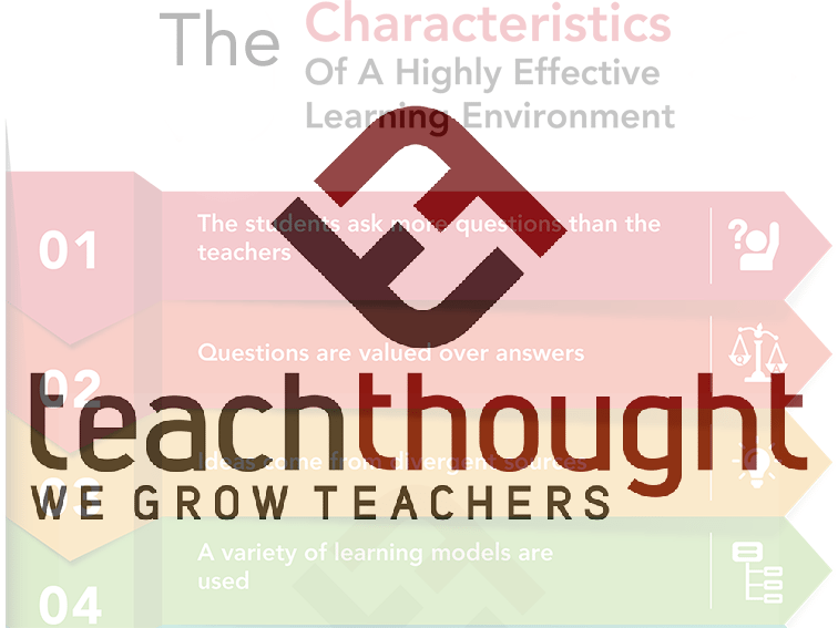 10 Characteristics Of A Highly Effective Learning Environment