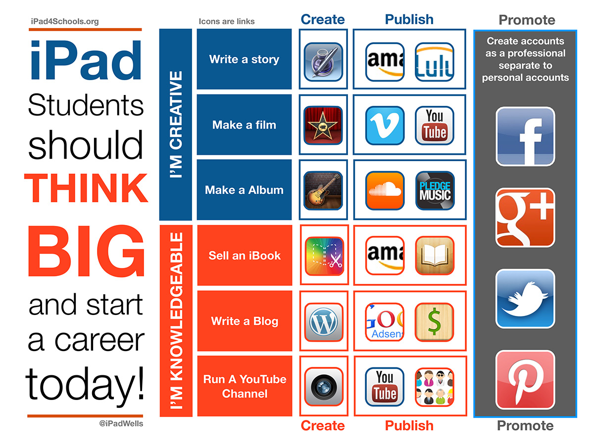 ipad-business-fi