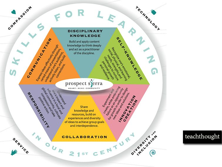 making-learning-meaningful-teachthought
