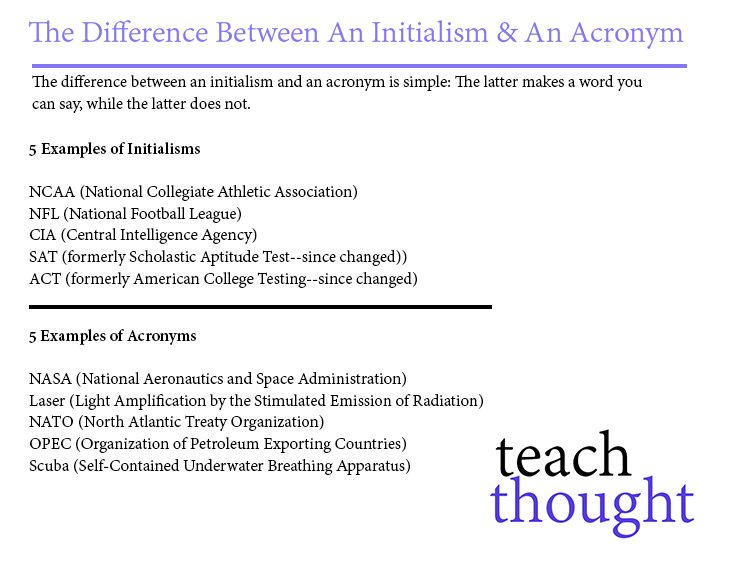 the-difference-between-initialism-acronym-fi