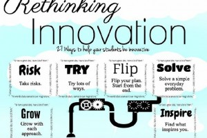 ways-to-inspire-innovation-thinking-fi