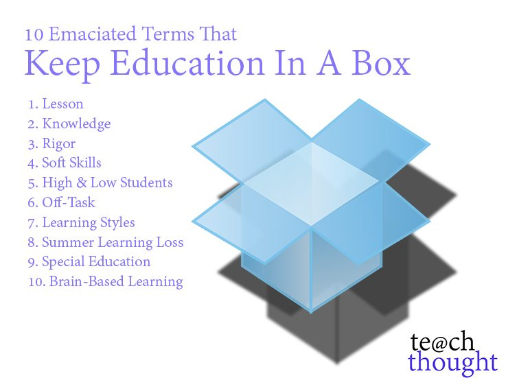 10-terms-keep-education-in-a-box