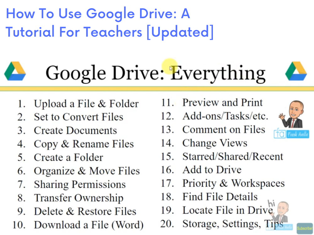 How To Use Google Drive: A Tutorial For Teachers [Updated]
