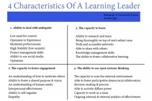 characteristics-of-a-learning-leader