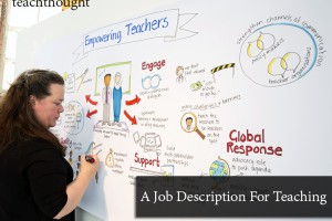 globalpartnershipforeducation-job-description
