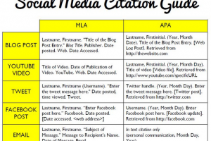 how-to-cite-social-media