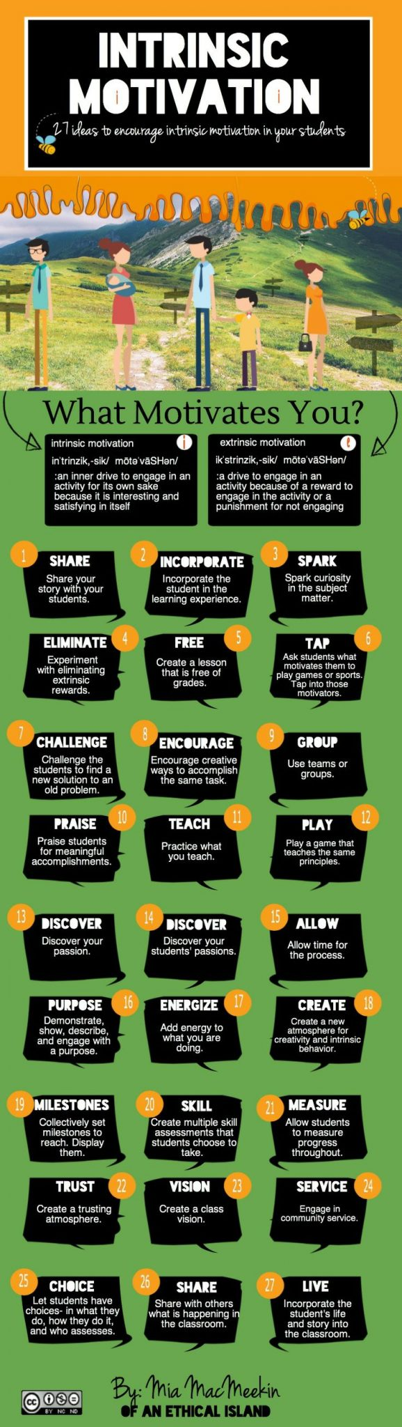 ways to promote intrinsic motivation in the classroom