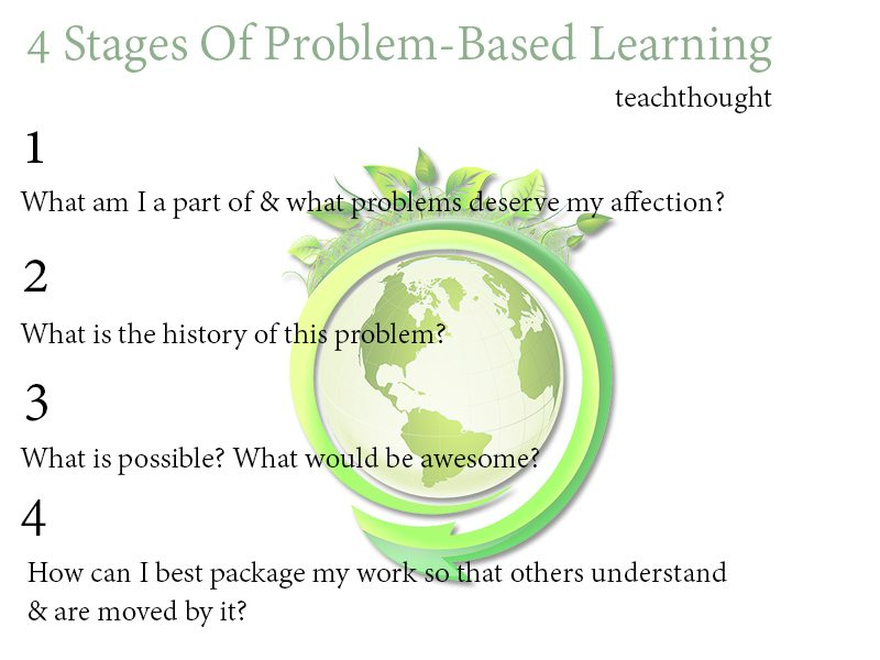 stages-of-problem-based-learning-fi
