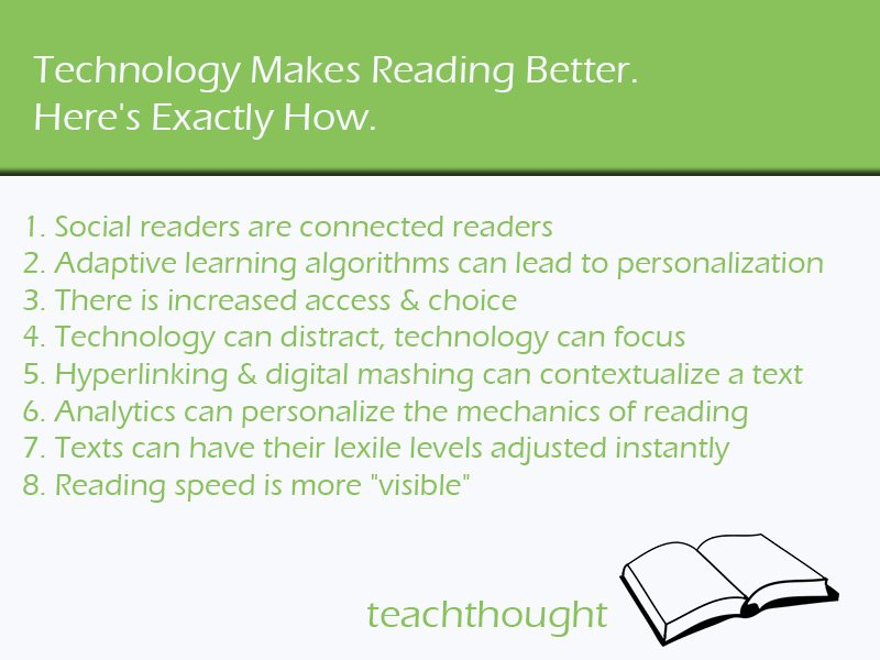 Technology Makes Reading Better. Here's Exactly How.