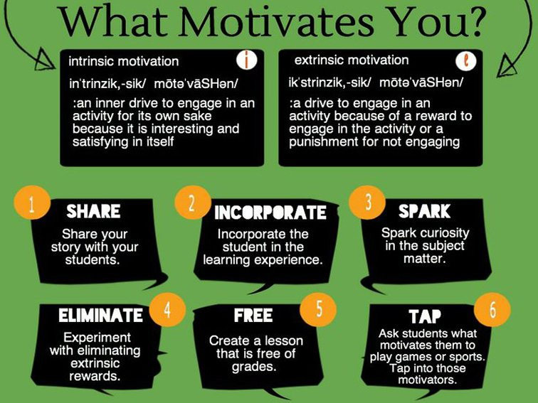 motivation learning strategies in the classroom Reinforcement in the classroom improves student motivation and learning and encourage using some additional reinforcement strategies in your classroom.