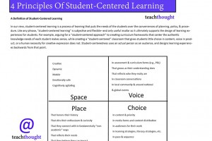 Student-Centered-learning-two-oh-fi