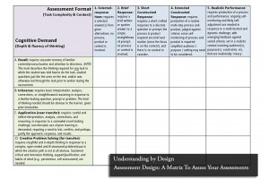 assessment-design-teachthought-br
