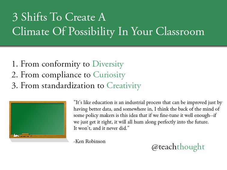 climate-of-possibility-in-your-classroom-teachthought