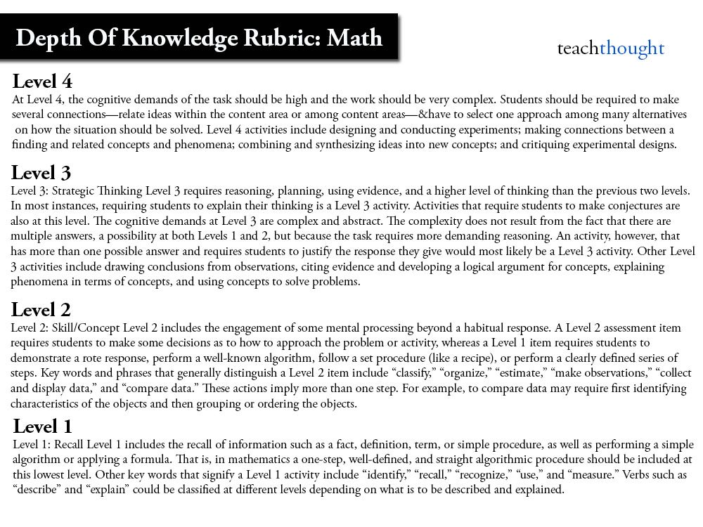dok-depth-of-knowledge-rubric-math