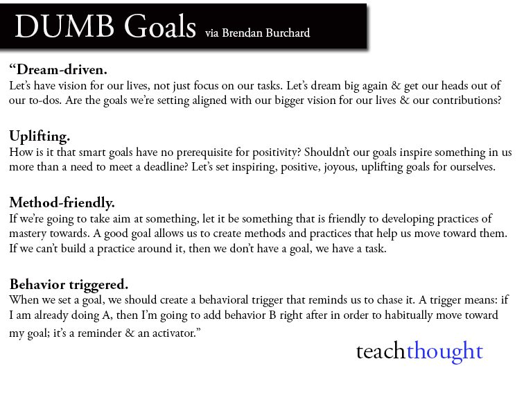 Is It Time For Dumb Goals In Education?