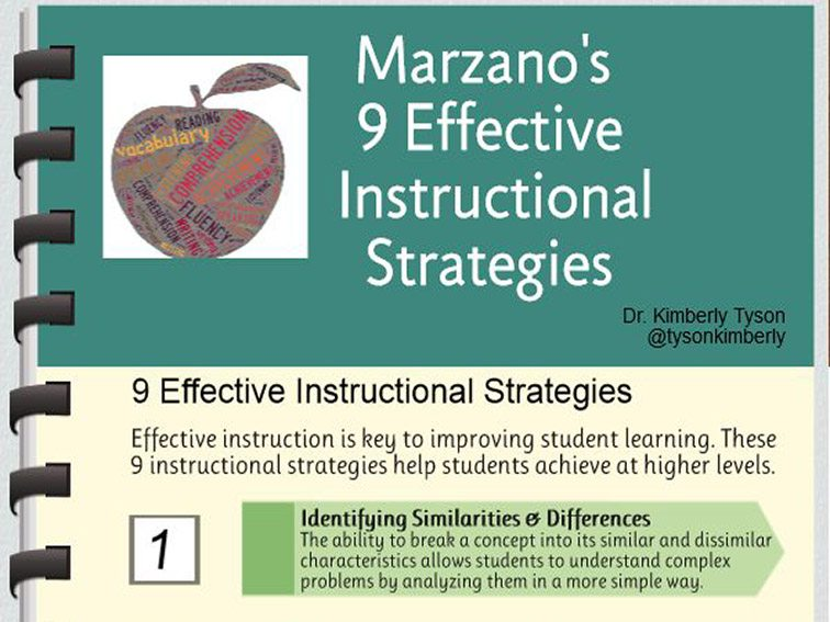 Marzanos 9 Instructional Strategies In Infographic Form