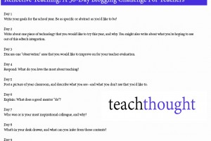 reflective-teaching-questions-teachthought-fi