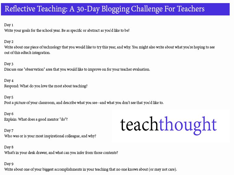Infer This Many Educators Have >> Reflective Teaching Questions A Challenge For Teachers