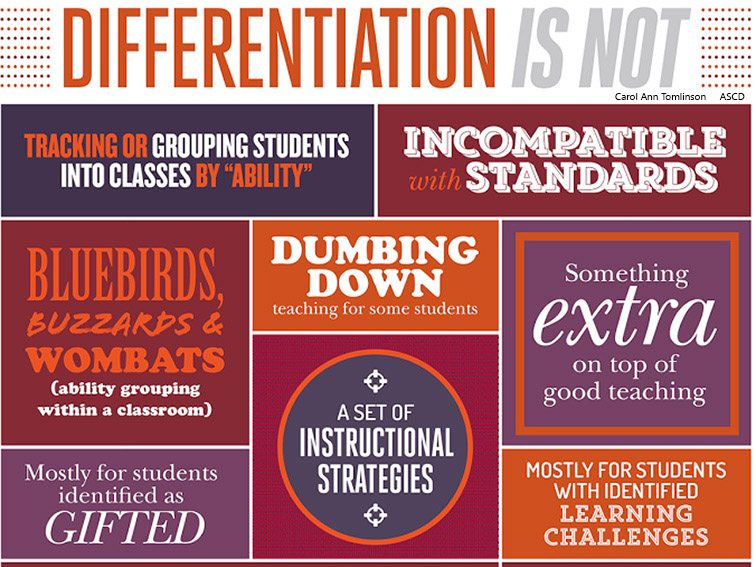 the-definition-of-differentiation-fi