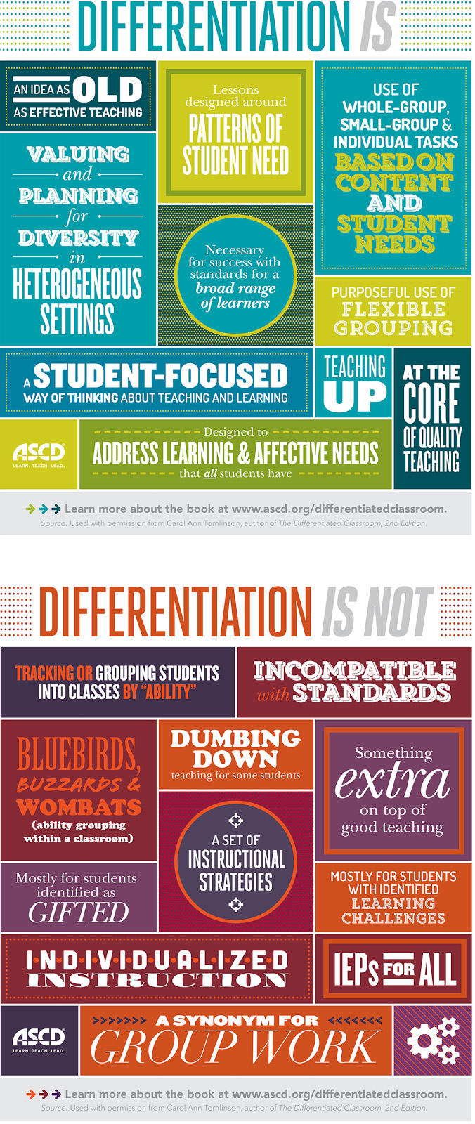 The Definition Of Differentiated Instruction