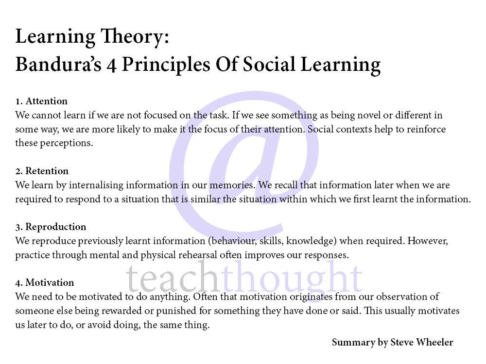 social learning theory of albert bandura essay He called the new theory social cognitive theory bandura changed the name to emphasize the major role cognition plays in bandura, albert (1976) social learning.