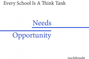 every-school-is-a-think-tank