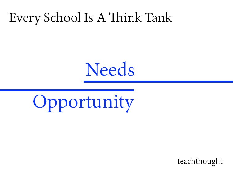 Every School Is A Think Tank