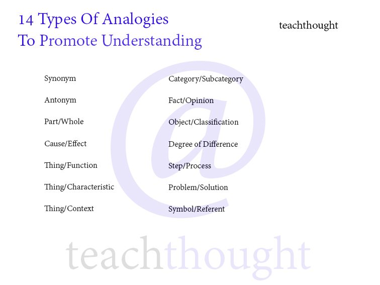 types-of-analogies