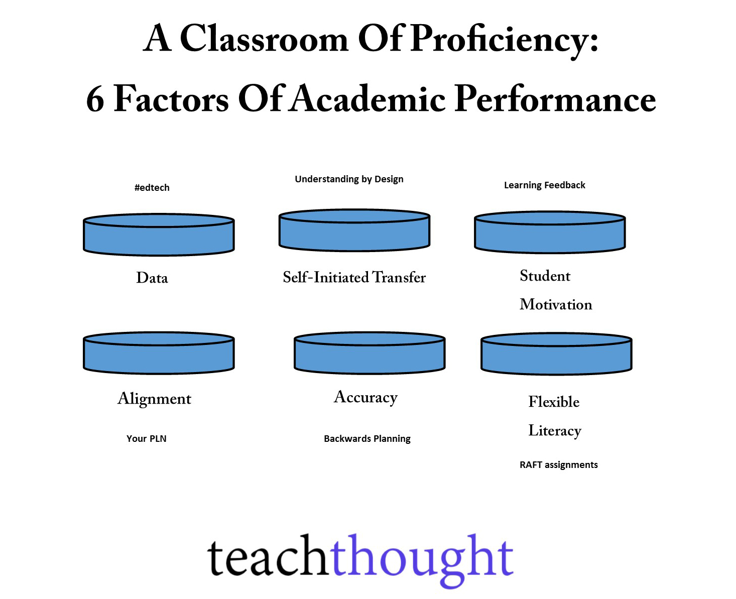 classroom-of-proficiency-fi
