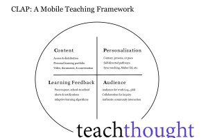 mobile-teaching-framework-FI