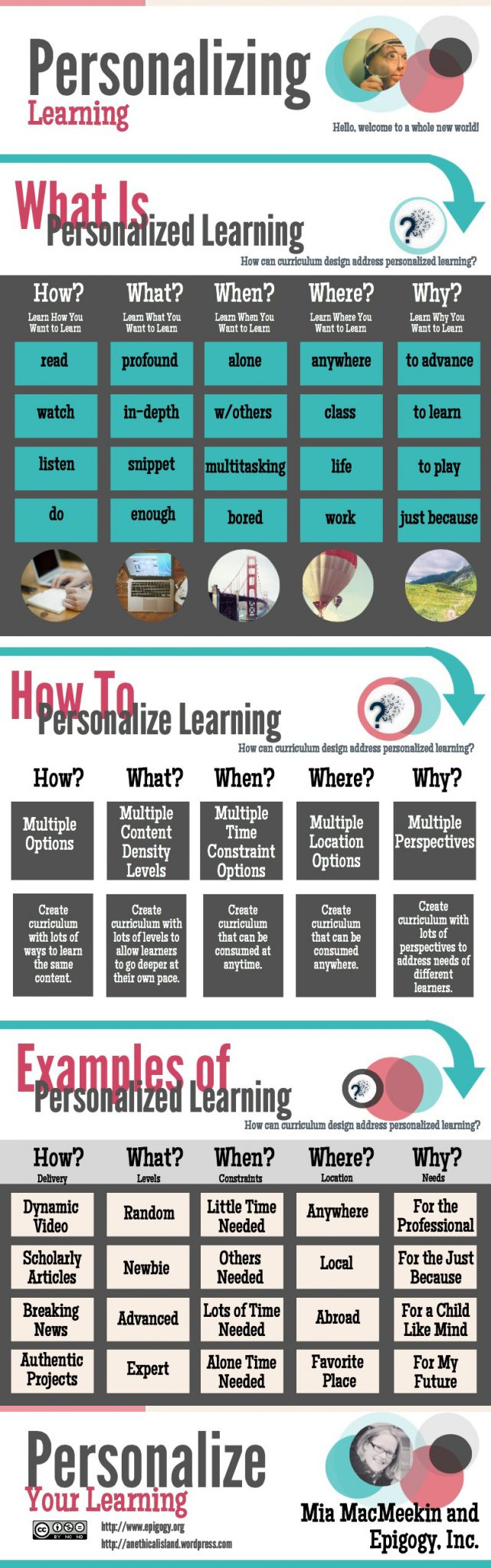personalized-learning-guide-beginners