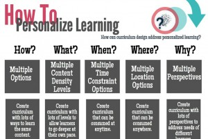 personalized-learning-guide-fi