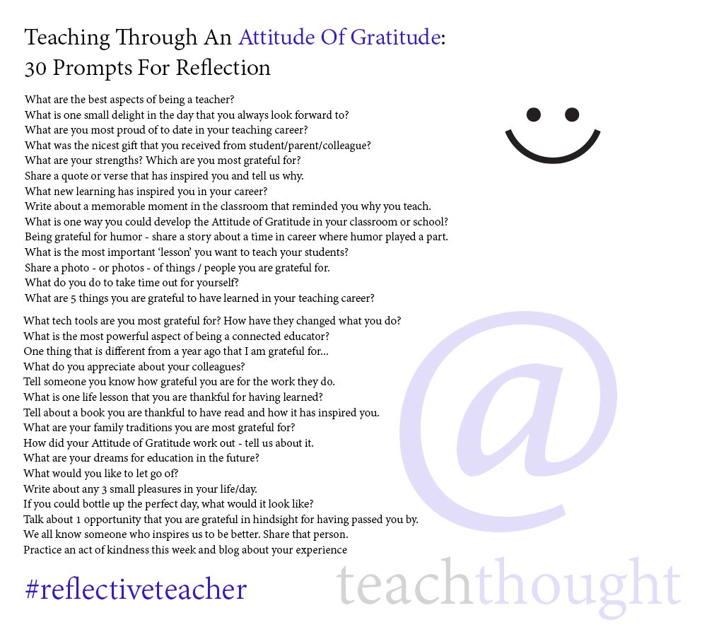 attitude of gratitude essay A gratitude essay is a step further than gratitude journaling – it takes more time, more effort, and more pages (in soft or hard copy) however, it can have a profound impact on your perspective and spur you to be more mindful and grateful of the good things in your life.