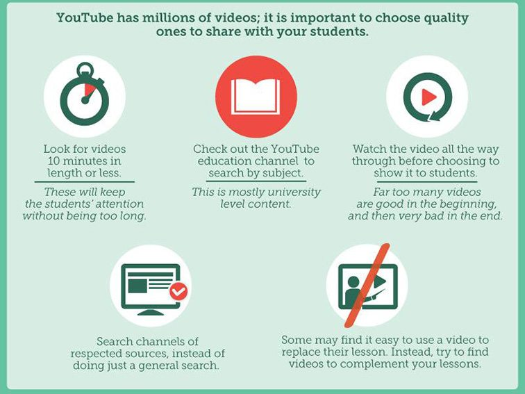 9 Tips For Smarter Teaching With YouTube
