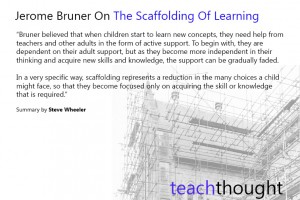 bruner-scaffolding-of-learning
