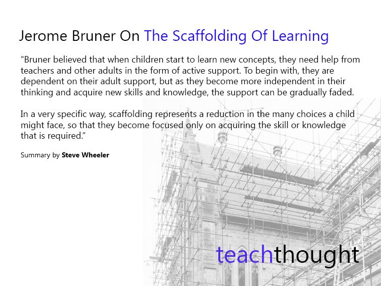 Jerome Bruner On The Scaffolding Of Learning