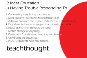 ideas-education-trouble-responding-to-fi
