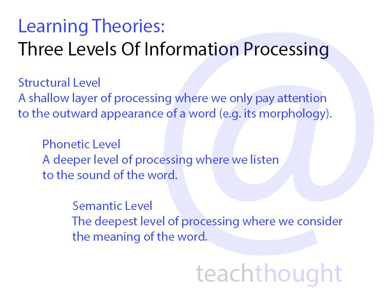 the levels of processing model essay The levels of processing model (craik and lockhart, 1972) focuses on the depth of processing involved in memory, and predicts the deeper information is processed, the longer a memory trace will last.