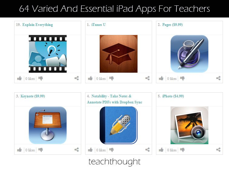 essential-apps-for-teachers
