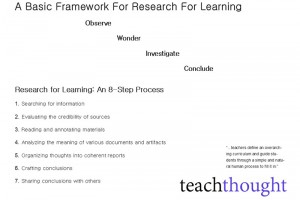 research-for-learning