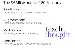 samr-in-120-seconds
