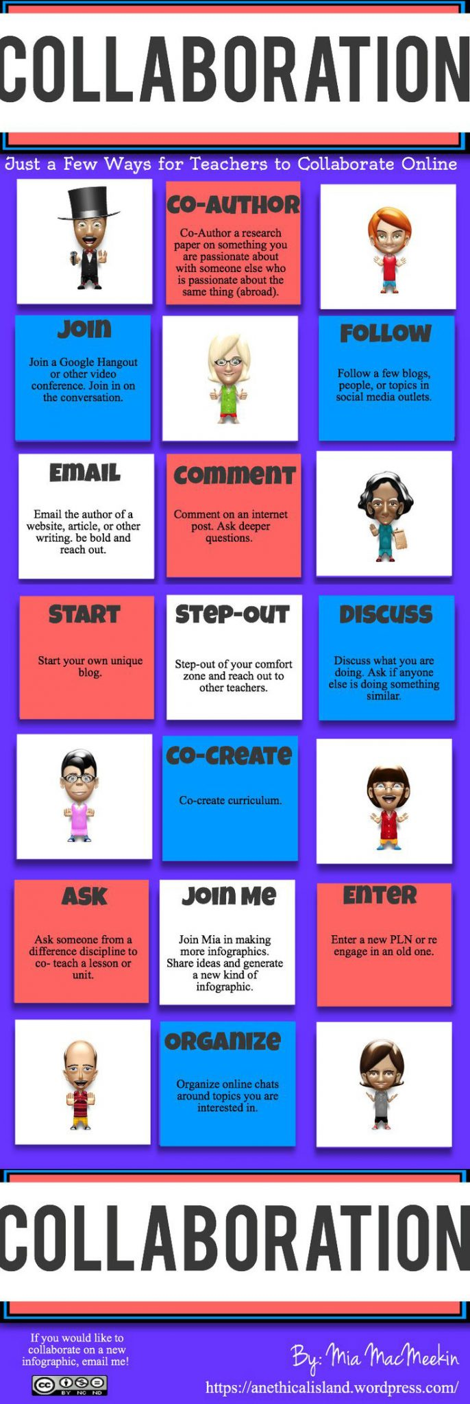 Classroom Collaboration Ideas ~ Digital strategies for teacher collaboration