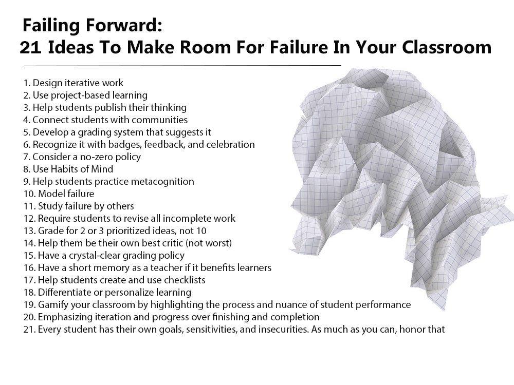 failing-forward-fi-2